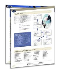 project management quick reference guide project management guide quick reference resource