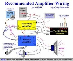 wiring diagram subwoofer to amplifier the wiring diagram subwoofer amp wiring diagram nilza wiring diagram