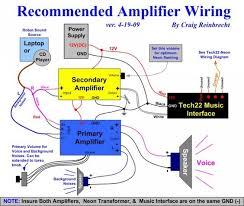 amp hookup diagram amp image wiring diagram wiring diagram subwoofer to amplifier the wiring diagram on amp hookup diagram