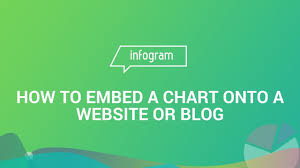 Embeddable Charts How To Embed A Chart Onto A Website Or Blog