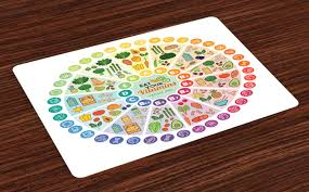 Vitamin Functions And Food Sources Chart Amazon Com Ambesonne Vegan Place Mats Set Of 4 Vitamin