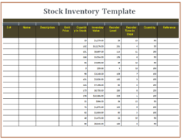 Word Inventory 15 Stock Inventory Templates Word Excel Pdf Templates