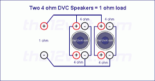 kicker cvr 10 2 ohm wiring diagram wiring diagram kicker sub wiring diagram image about