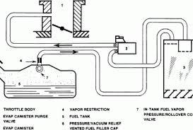 1991 s10 steering column wiring diagram wiring diagram 88 s10 wiring diagram diagrams for automotive