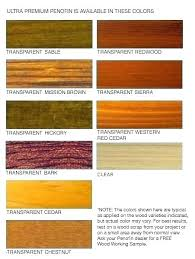 Interior Wood Stain Color Chart Minwax Stain Color Samples Escueladegerentes Co
