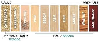 Wood Grading Guide Zerotorrent Co
