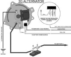 ford alternator wiring diagram guide png ford alternator 3g wiring diagram 3g wiring diagrams 332 x 267