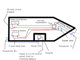 tracker boat wiring schematic wirdig tracker electrical wiring diagram besides bass tracker boat wiring