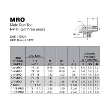 Pipe Npt Size Chart Parker Mro Ss 1 4 Street Tee Male On Run 1 4 Inch Npt Stainless Steel