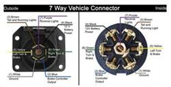 connector on 2004 dodge ram 3500 2004 Dodge Ram Dually 3500 Wiring Diagram 2004 Dodge Ram 3500 Interior