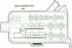 1995 dodge ram 1500 radio wiring diagram images 2000 dodge ram pdf 1995 dodge ram 1500 wiring diagram