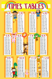Multiplication Tables 1 10 Multiplication Table Free Printable Children S Worksheets