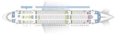 Boeing 787 8 Dreamliner Seating Chart
