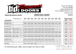 Trim Chart Bennett Doors