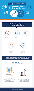 9 Customer Service Training Ideas You Can Try Right Now