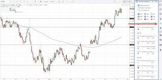 Tradingview Options Chart Tradingview