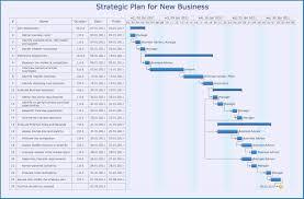 Excel Vorlage Projektplan Neu Projektplan Excel Vorlage Und Unique