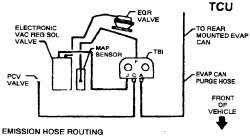 solved 1999gmcjimmy diagram for vacuum hose fixya zjlimited 1712 jpg