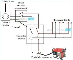 portable transformer wiring wire center \u2022 Battery Charger Transformer Wiring Diagram Timer Switch portable transformer wiring wire center u2022 rh quickcav co transformer wiring diagram battery charger transformer wiring