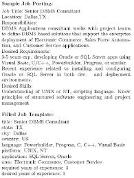 Job Posting Template Sample Job Posting And Filled Template 13 Download Scientific