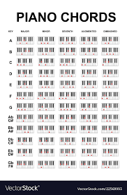 Piano Chord Chart Piano Chords Or Piano Key Notes Chart On White