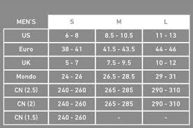 Burton Binding Size Chart Uk Snowboard Bindings Buying Guide The Snowboard Asylum