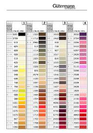 Gutermann Polyester Thread Colour Chart Thread Shade Cards Zip Colour Charts Fast Delivery