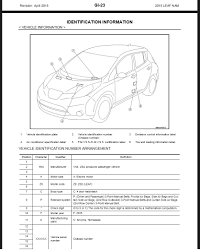 2015 nissan leaf wiring diagram nissan leaf 2015 service manual 2015 Nissan Altima Fuse Box Diagram Label 2015 nissan leaf ze0 service & repair manual & wiring diagram 2015 nissan leaf wiring diagram 2003 Nissan Altima Fuse Box Diagram