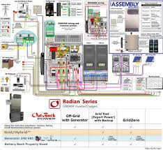 Grid Tie Wiring Diagram   WIRE Center • furthermore Grid Tie Solar With Automatic Battery Backup Panel Throughout Power likewise Newsdesk Info   Solar Products Store Online  Solar System furthermore  additionally Diy Solar Battery Grid Tie Diagram   Illustration Of Wiring Diagram further Off Grid Living Q And A   Part 3   Solar Wise USA as well Sma Inverter Wiring Diagram   Information Of Wiring Diagram • furthermore  further Non Solar Grid Tie Diagram   Electrical Work Wiring Diagram • furthermore Grid Tie Solar With Automatic Battery Backup as well Backup Battery Wiring Diagram   Auto Wiring Diagram Today •. on grid tie battery backup wiring diagram