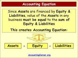 accounting equation 4
