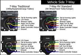 way wiring diagram image wiring diagram pollak 6 way wiring diagram pollak auto wiring diagram schematic on 6 way wiring diagram