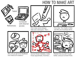how to make art ic meme