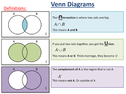 Venn Diagram Gcse Worksheet Venn Diagram Worksheet Lesson Pdf Venn Diagram Worksheet