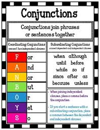 Conjunction Chart Conjunction Poster Mini Anchor Chart