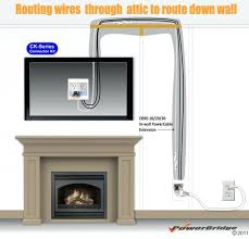 in wall cable kit in wall wiring options pf pf in wall cable kit
