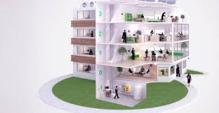 Smart Buildings Schneider Electric Unveils Iot Platform For Smart Buildings Hpac