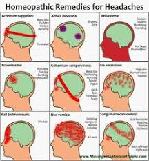 45 Best Tension Headache Relief Images Tension Headache
