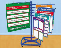 Turn Learn Mobile Chart Stand Need To Find This Cheaper