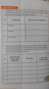 We did not find results for: Tugas Mandiri 4 1 Ppkn Kelas 9 Tolonv Bantu Ya Teman Teman Brainly Co Id