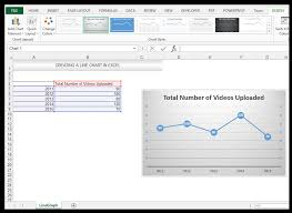 create line graph in excel how to make a single line graph in excel a short way exceldemy