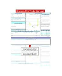 Supplier Performance Scorecard Template Brrand Co