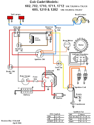 ignition switch wiring diagram cub cadet not lossing wiring diagram • cub cadet tractor ignition switch wiring wiring diagram third level rh 2 3 12 jacobwinterstein com cub cadet kholer ignition switch wiring diagram tractor