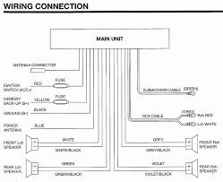sony cd player wiring diagram sony xplod stereo wiring diagram sony xplod radio wire diagram sony cd player wiring diagram sony xplod stereo wiring diagram tamahuproject