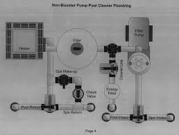 pool plumbing diagrams, schematics and layouts for pool pipes Space Heater Wiring-Diagram Qc111 Countryside non booster pump pool cleaner plumbing diagram