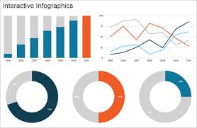 Html5 And Javascript Charts Beacon Blog
