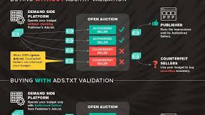 it s an unfortunate fact that on the open exchange unauthorized sellers are offering counterfeit ad inventory alongside authorized genuine publisher