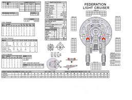 Star Trek Impulse Speed Chart Federation Advanced Cl Ssd For Star Fleet Battles Star