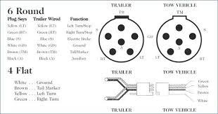 6 prong trailer plug diagram large size of trailer wiring diagram 6 prong trailer plug diagram 4 pin round trailer plug diagram six way trailer plug wiring