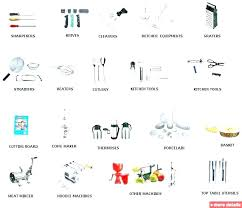 kitchen utensils names. Kitchen Utensils And Equipment Tools Names Uses Their .