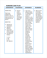 nursing care plan template care plan templates 10 free word pdf format download free